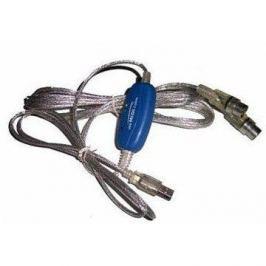 PremiumCord USB -> MIDI